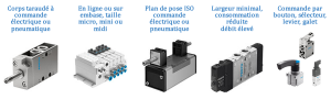 Distributeurs Tiger, Compacts - ISO 5599/1, mécaniques